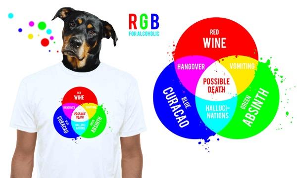 Detail návrhu RGB pro alkoholiky