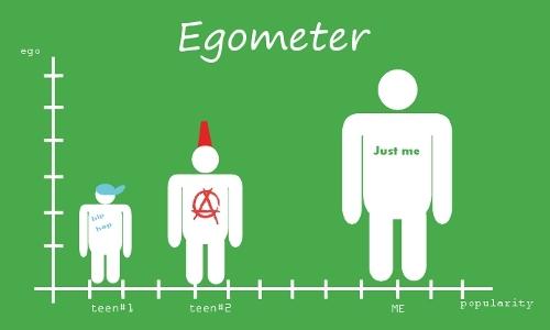 Detail návrhu Egometer
